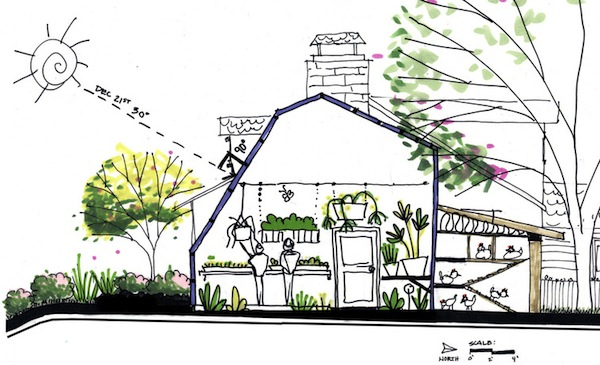Serre poulailler permaculture